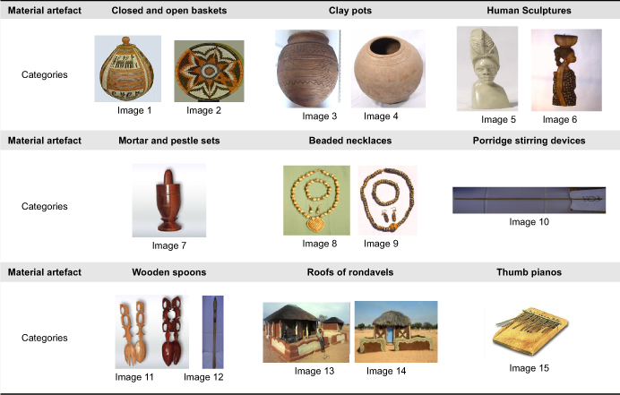 10 examples of material culture