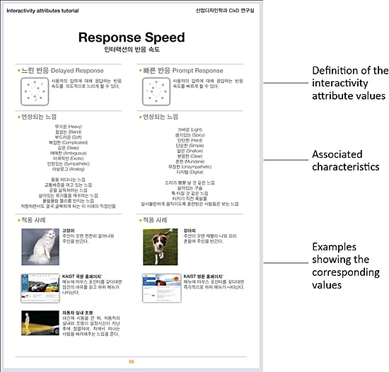 Interactivity Attributes For Expression Oriented Interaction Design